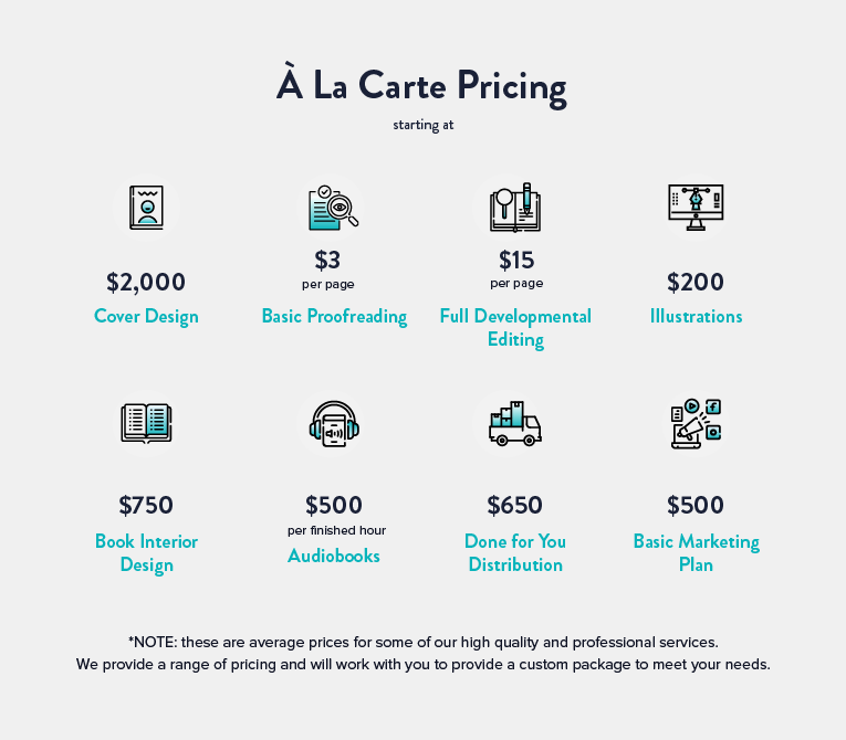 A La Carte Pricing - Izzard Infographic