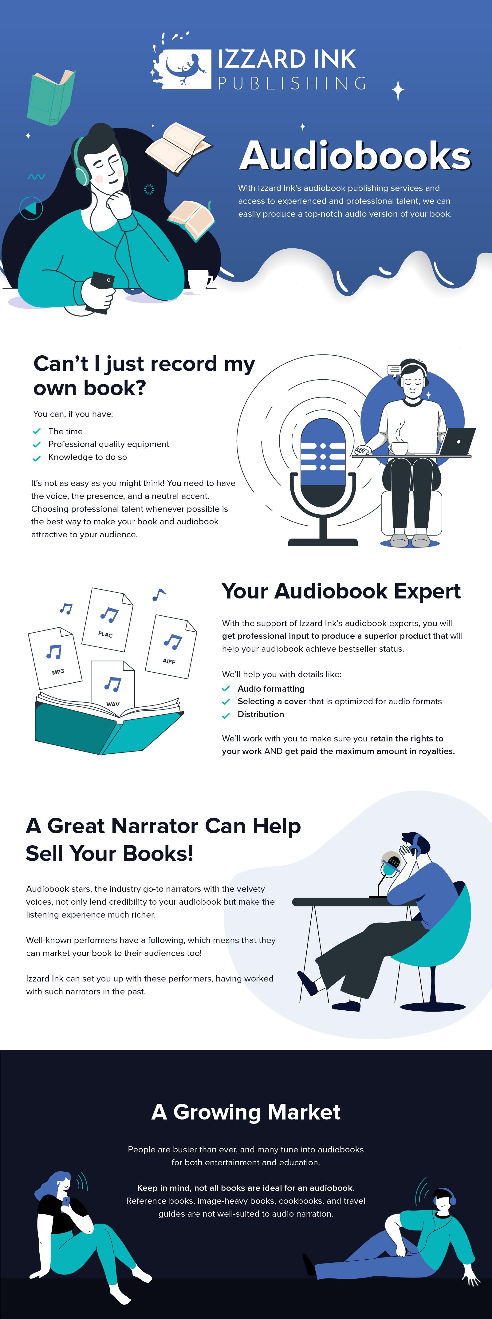 Audiobooks Infographic