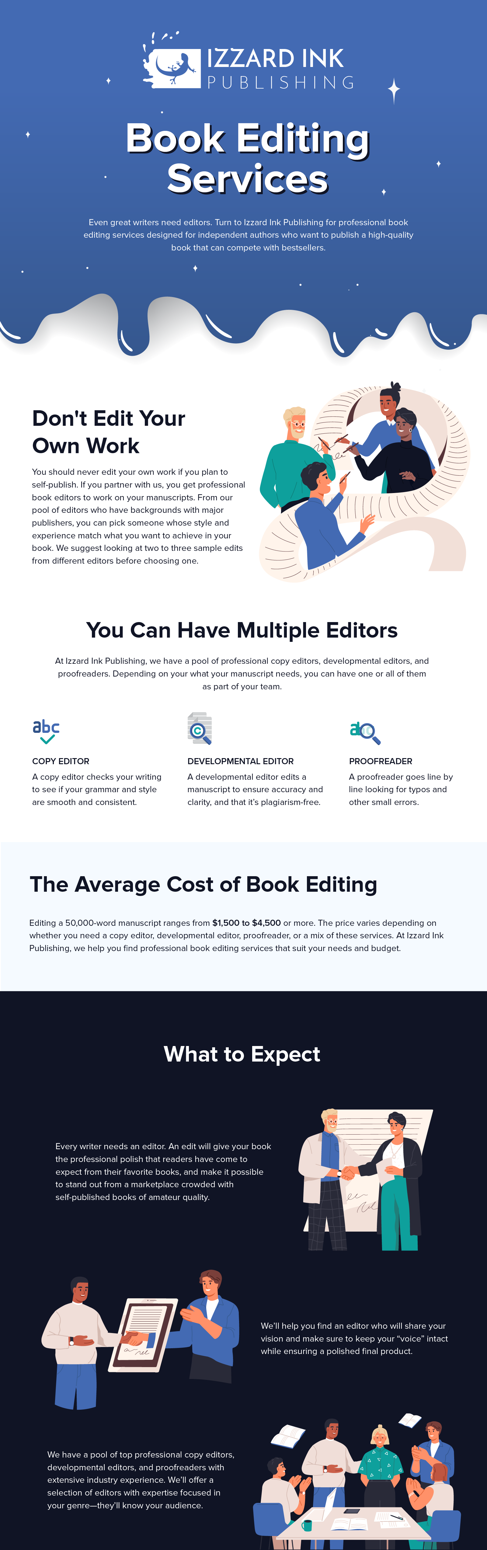 Book Editing Services Infographic