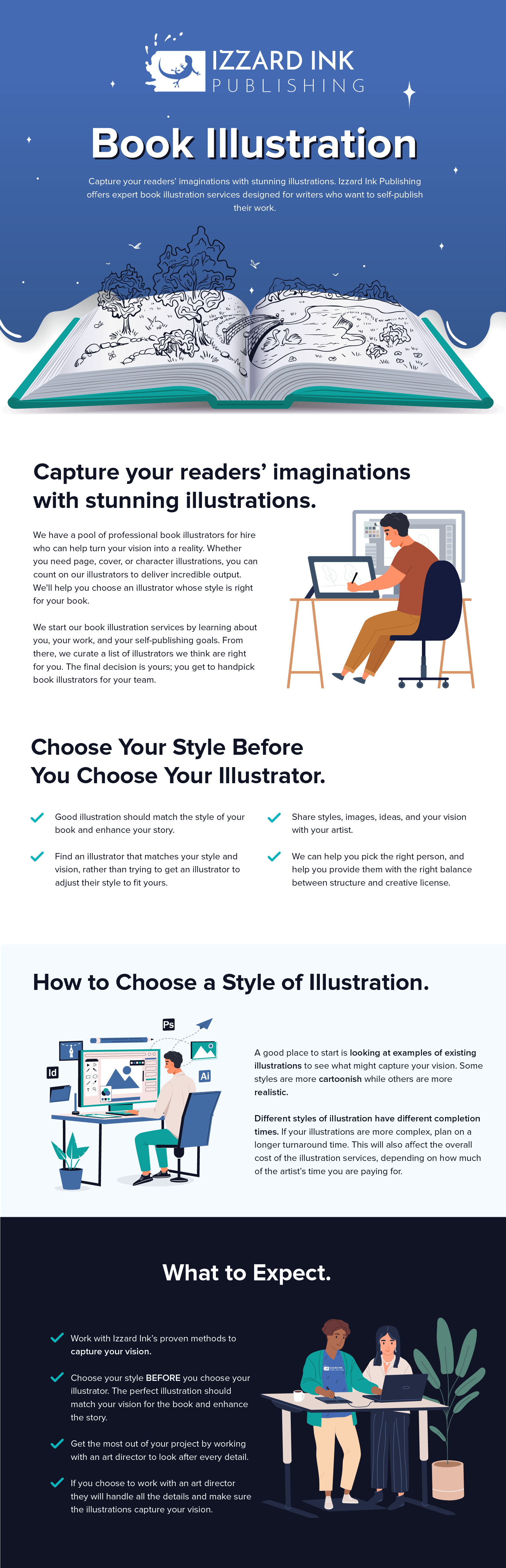 Book Illustrator Services Infographic