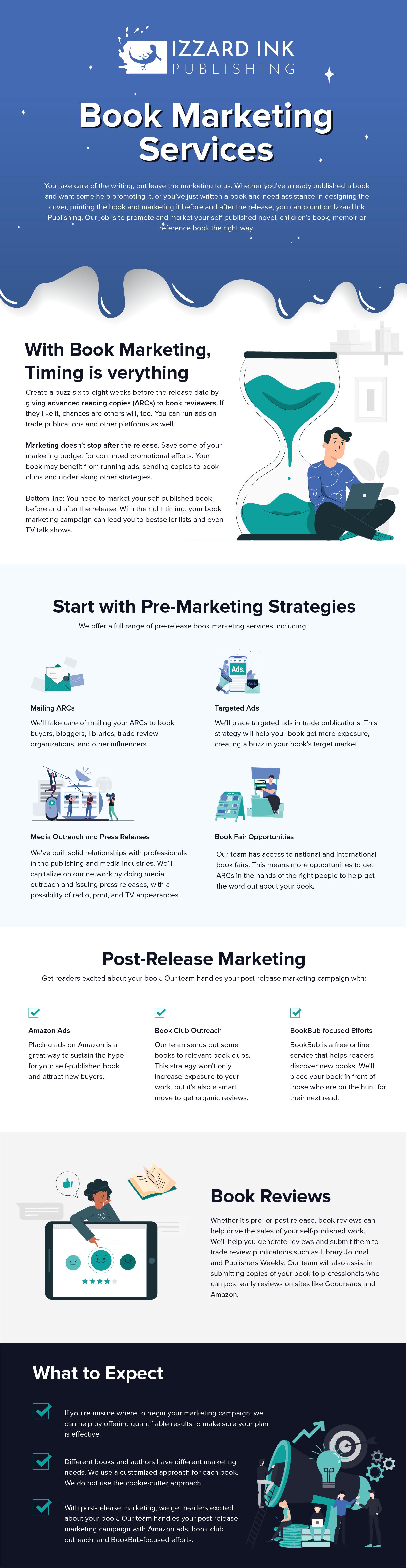 Book Marketing Infographic