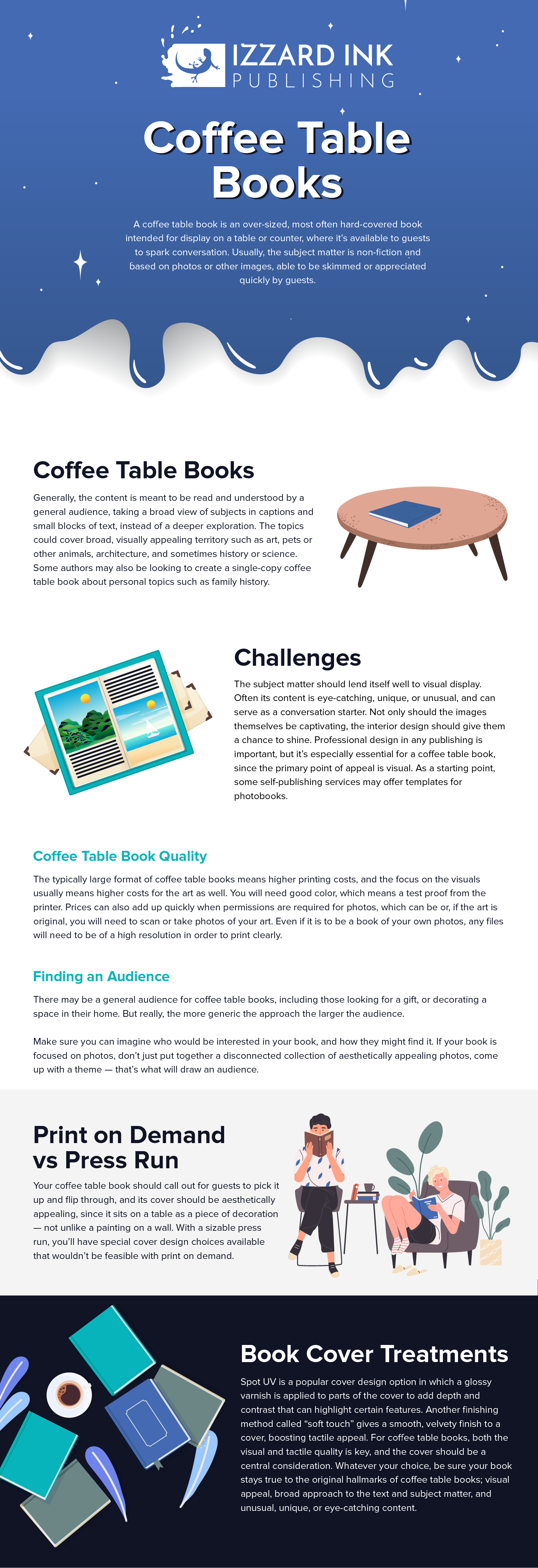 Coffee Table Books Infographic