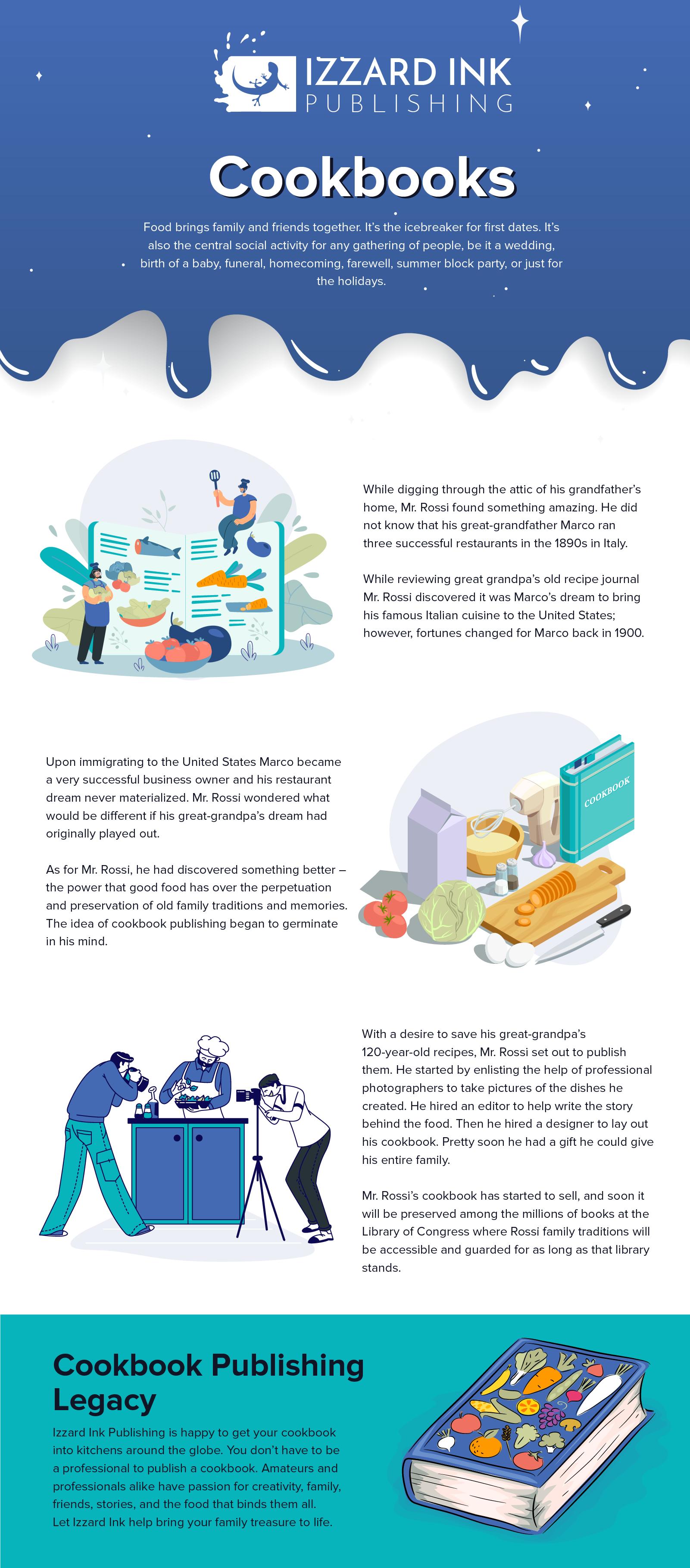 Cookbooks Infographic
