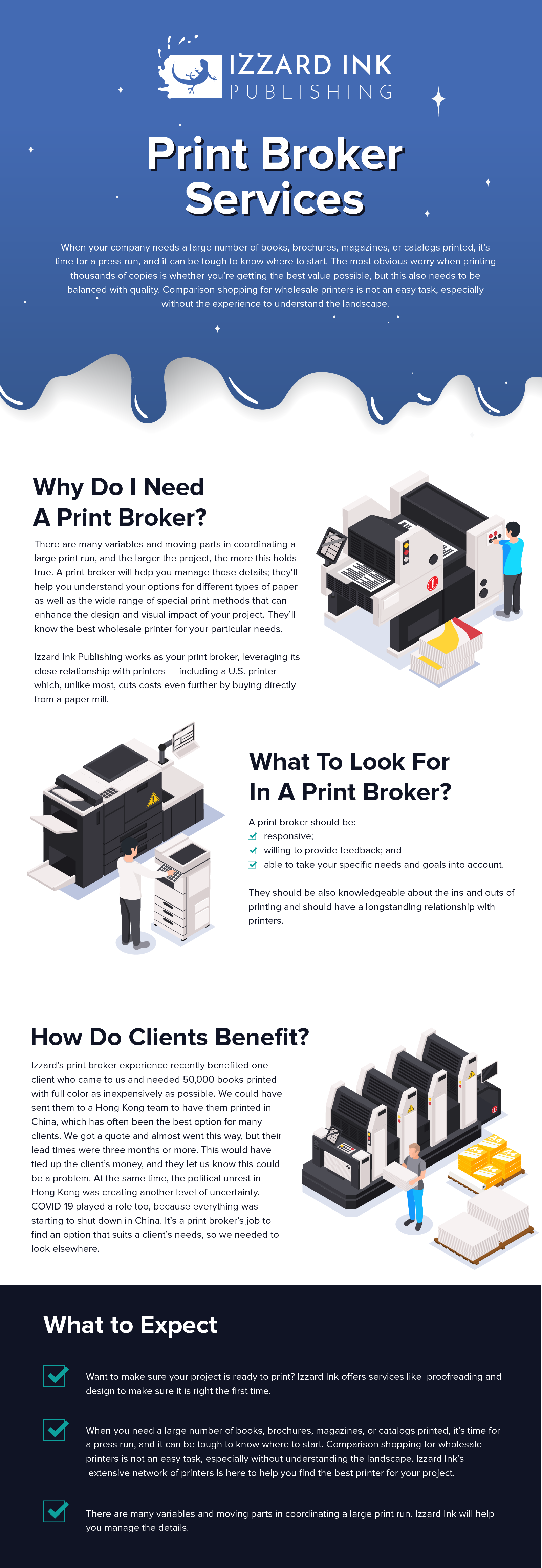 Print Broker Services Infographic