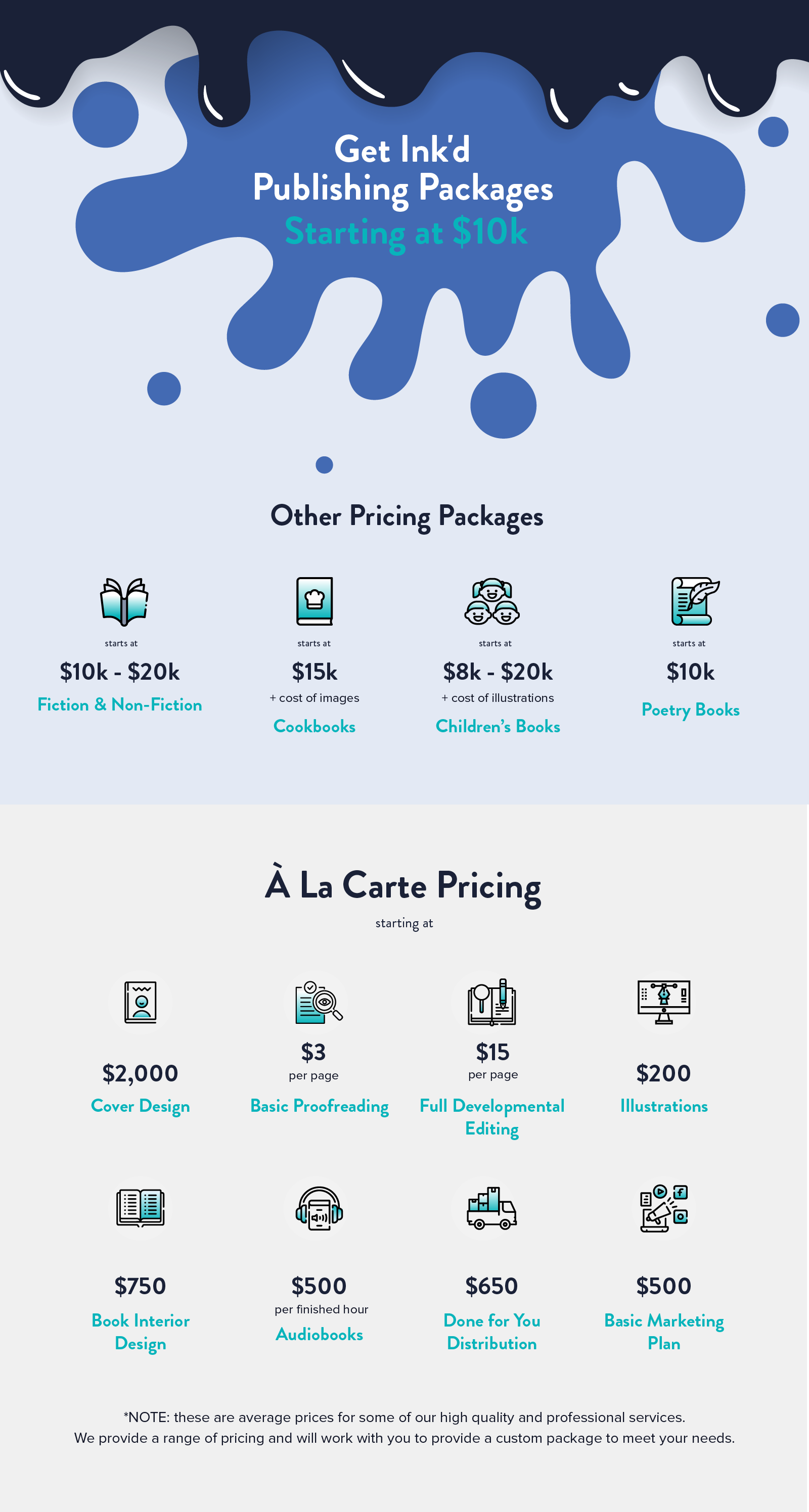 Other Packages Infographic