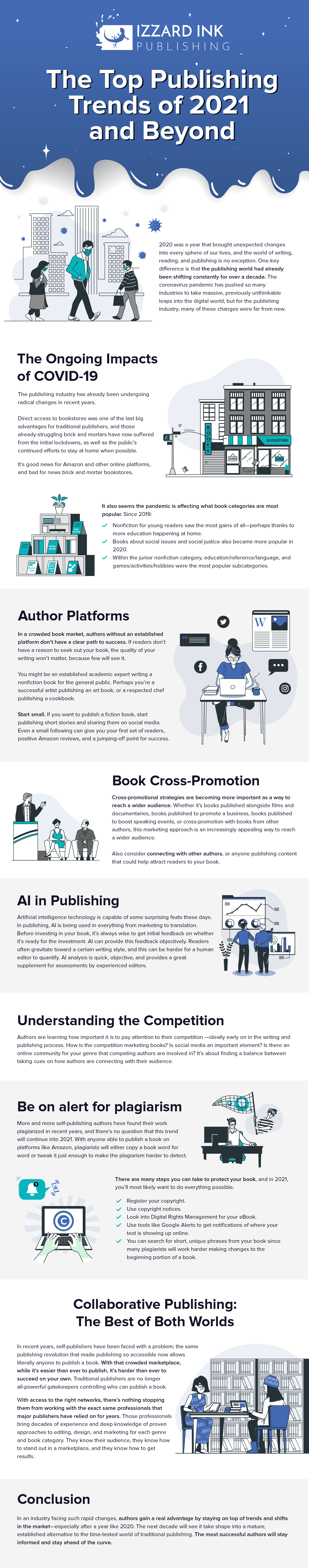 The Top Publishing Trends of 2021 and Beyond Infographic