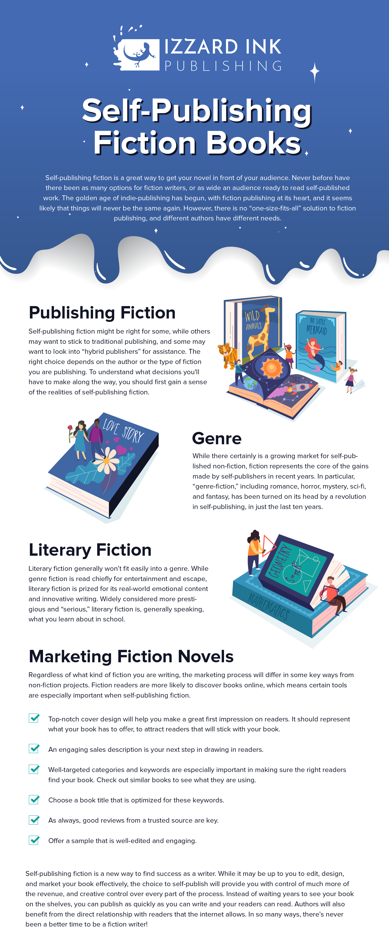 Self-Publishing Fiction Books Infographic