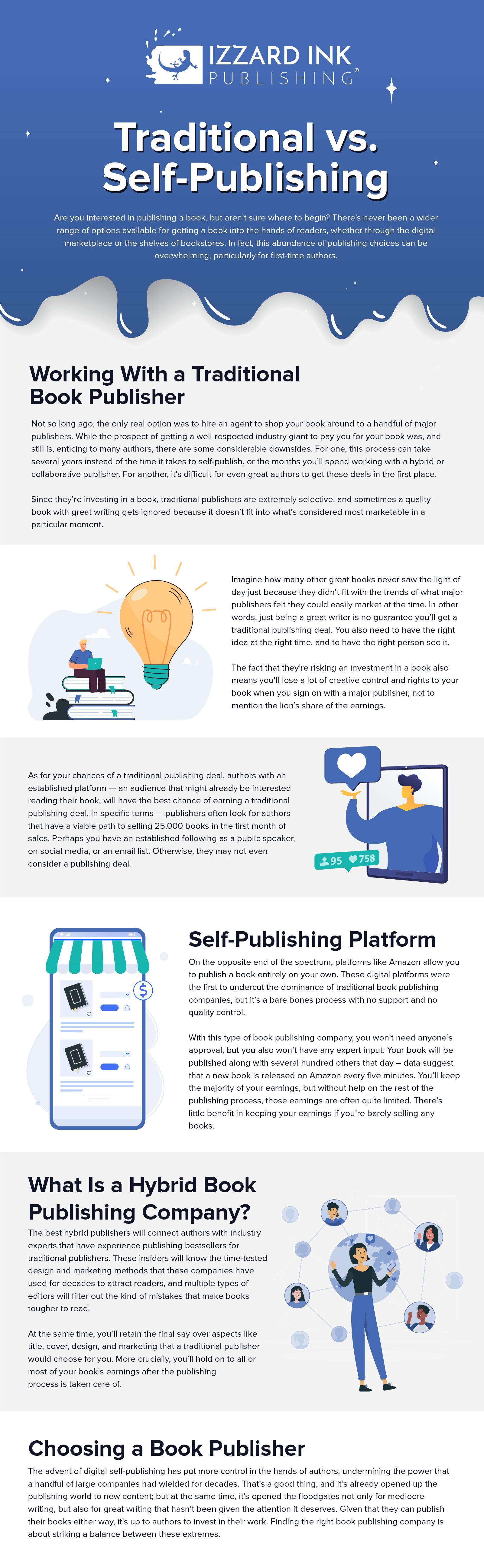 Book Publishing Company_1