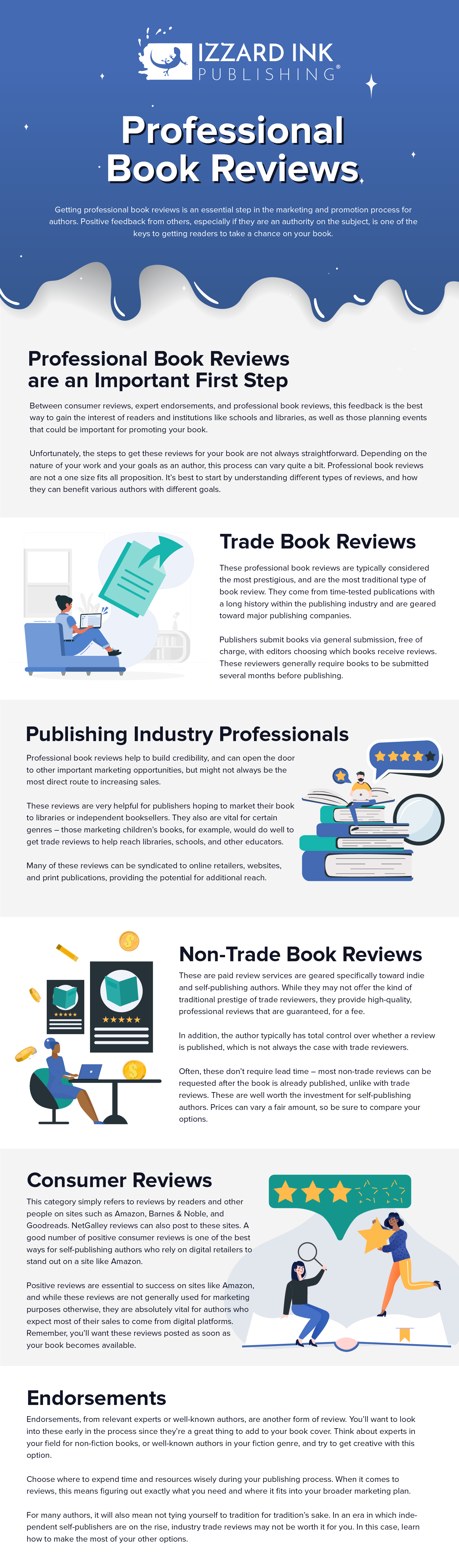 Professional Book Reviews Infographic
